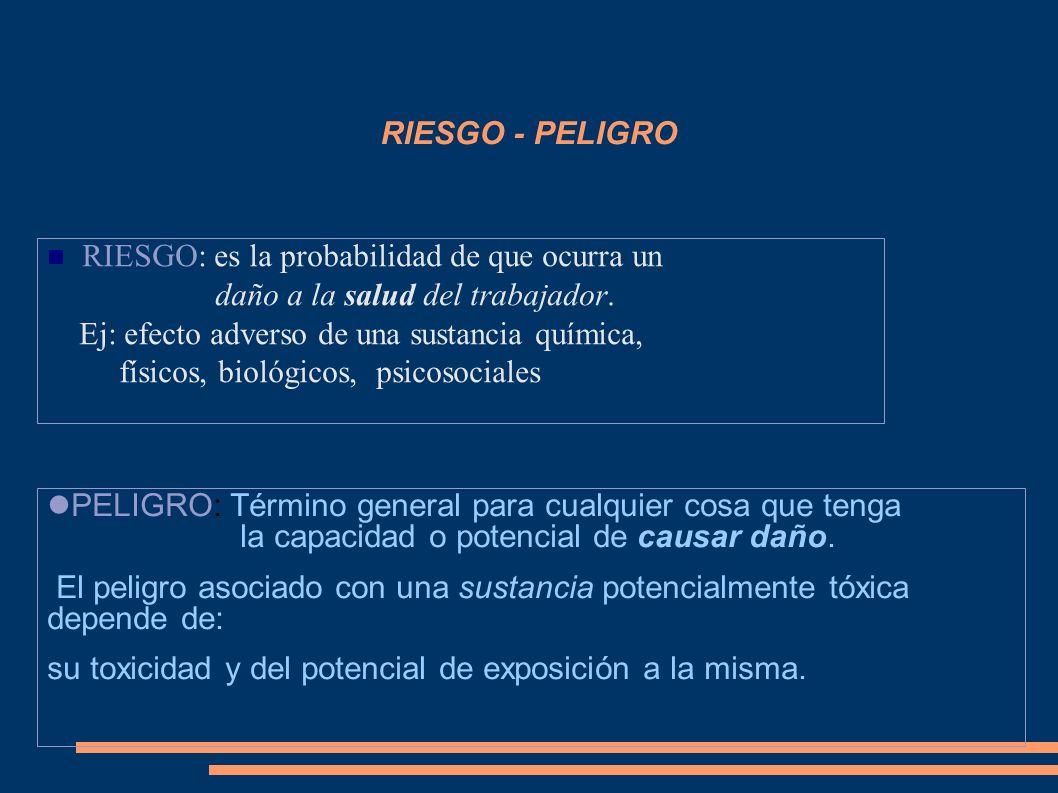 RIESGO - PELIGRO RIESGO: es la probabilidad de que ocurra un. daño a la salud del trabajador. Ej: efecto adverso de una sustancia química,