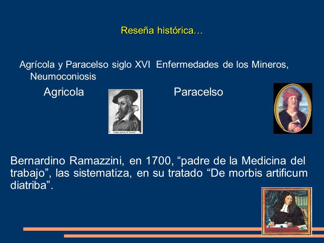 Reseña histórica… Agrícola y Paracelso siglo XVI Enfermedades de los Mineros, Neumoconiosis. Agricola Paracelso.