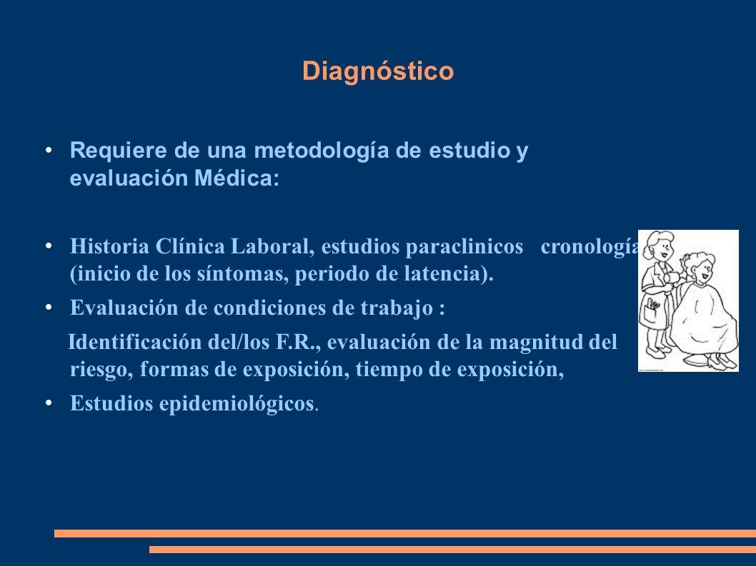 Diagnóstico Requiere de una metodología de estudio y evaluación Médica: