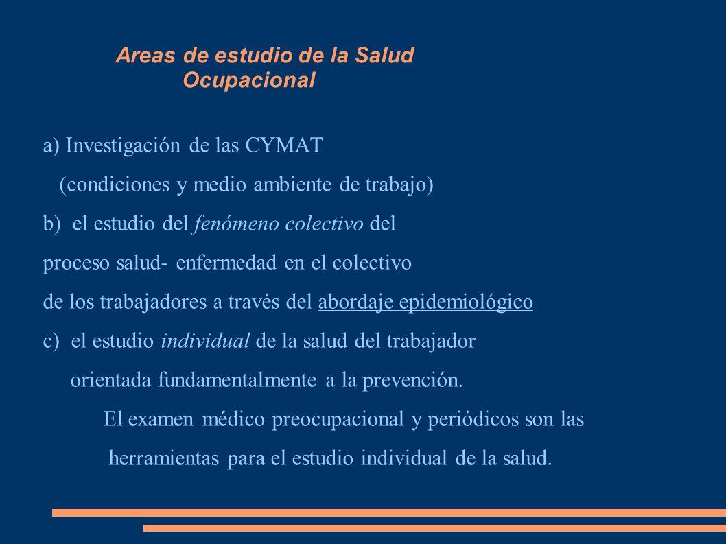 Areas de estudio de la Salud Ocupacional