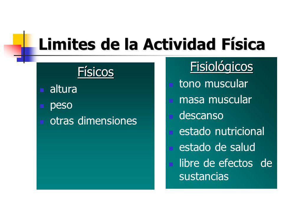 Limites de la Actividad Física
