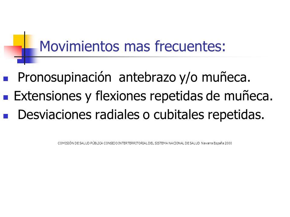 Movimientos mas frecuentes: