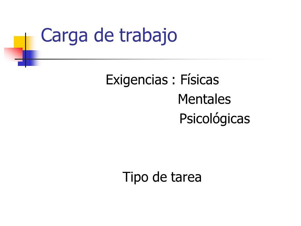 Exigencias : Físicas Mentales Psicológicas Tipo de tarea