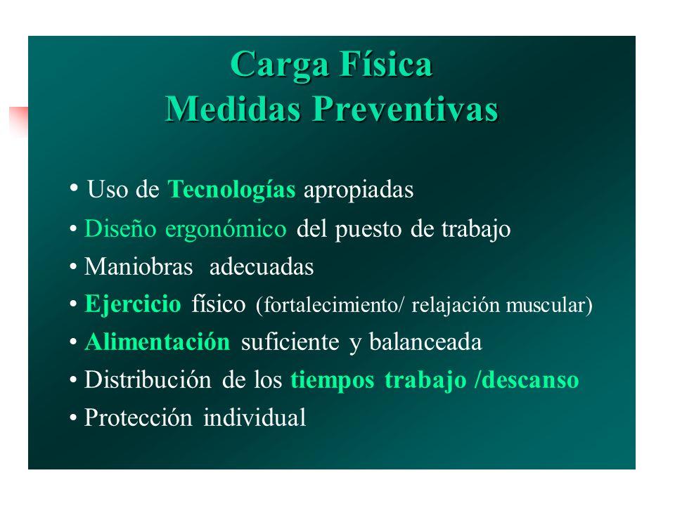 Carga Física Medidas Preventivas