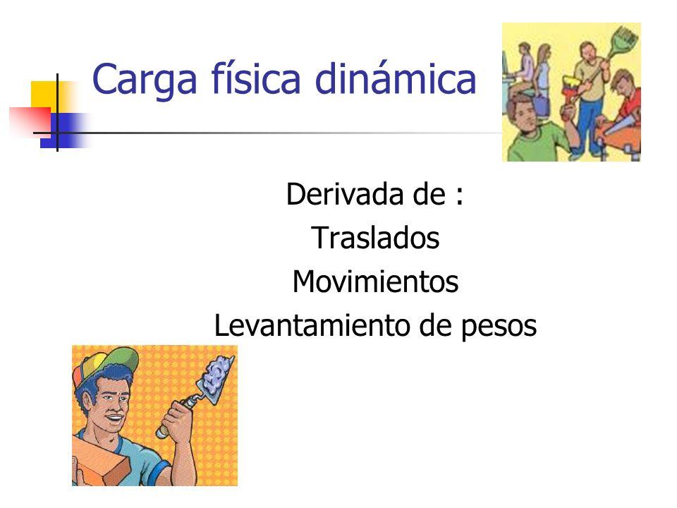 Derivada de : Traslados Movimientos Levantamiento de pesos