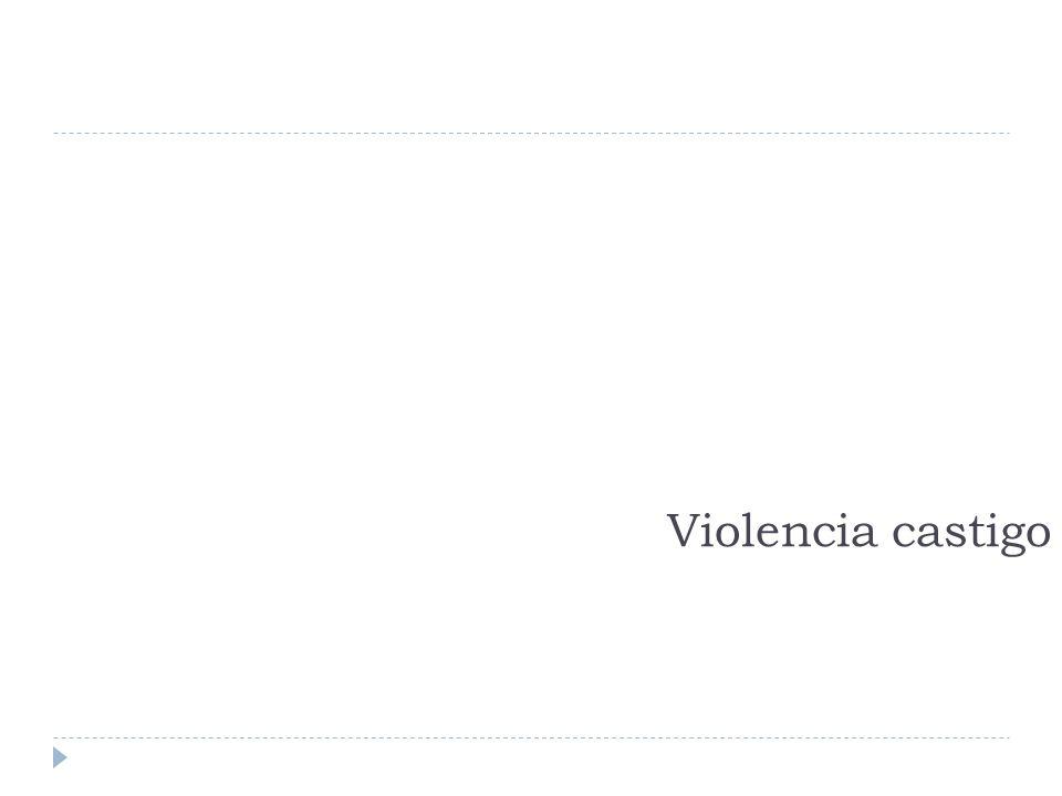 Violencia castigo