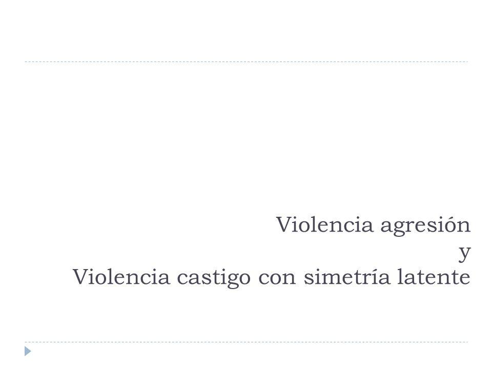 Violencia agresión y Violencia castigo con simetría latente