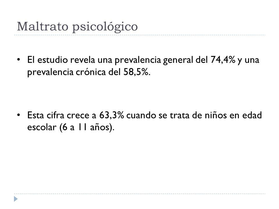 Maltrato psicológico El estudio revela una prevalencia general del 74,4% y una prevalencia crónica del 58,5%.
