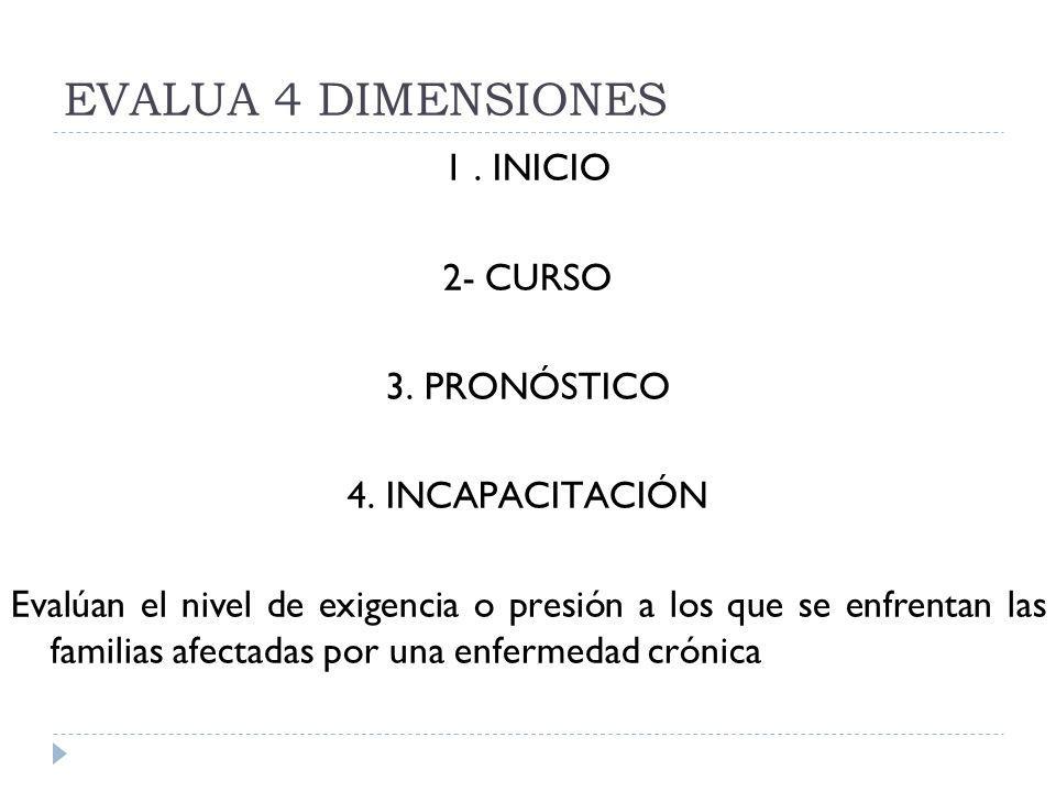 EVALUA 4 DIMENSIONES