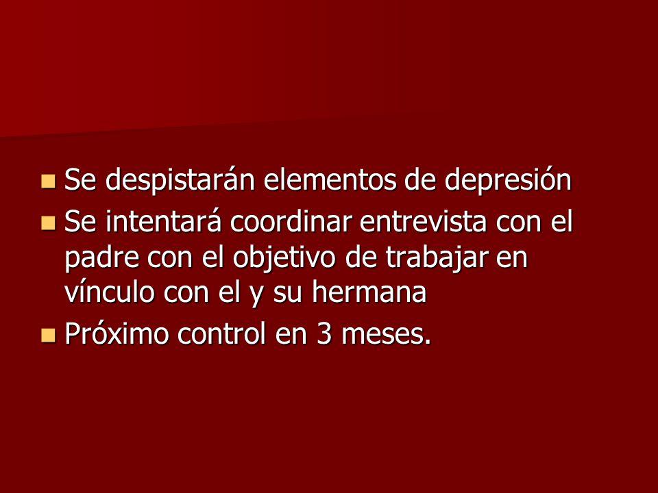 Se despistarán elementos de depresión
