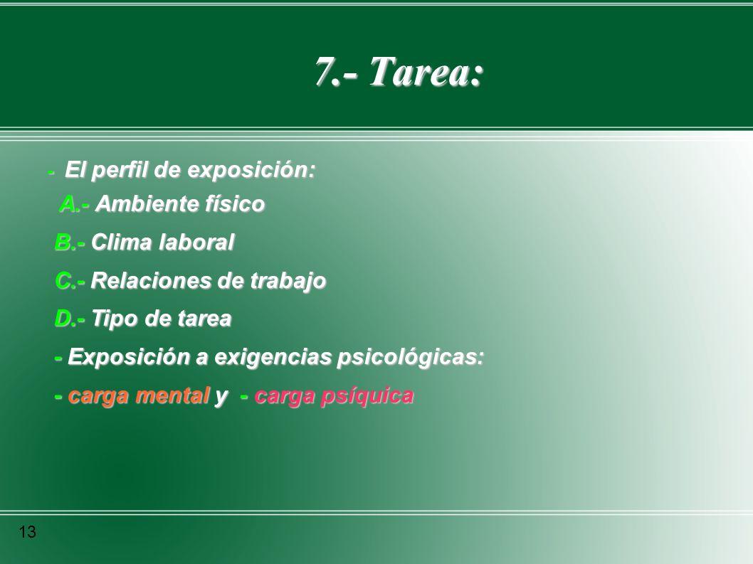7.- Tarea: A.- Ambiente físico B.- Clima laboral