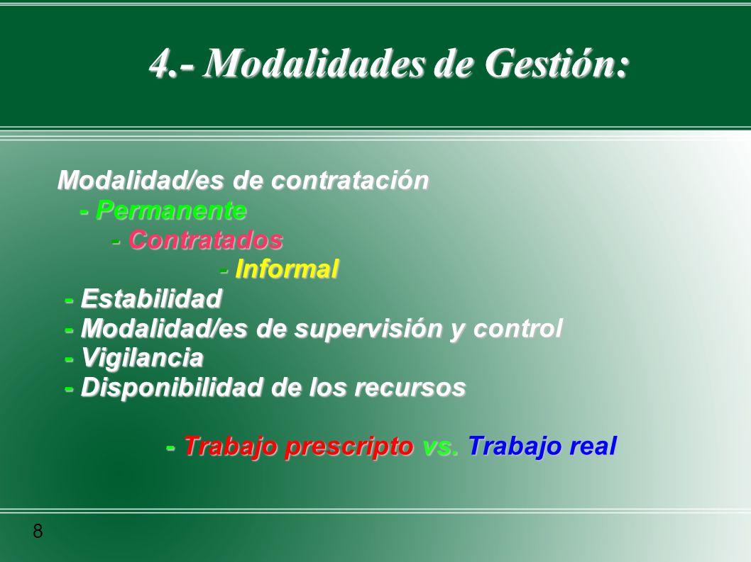 4.- Modalidades de Gestión: - Trabajo prescripto vs. Trabajo real