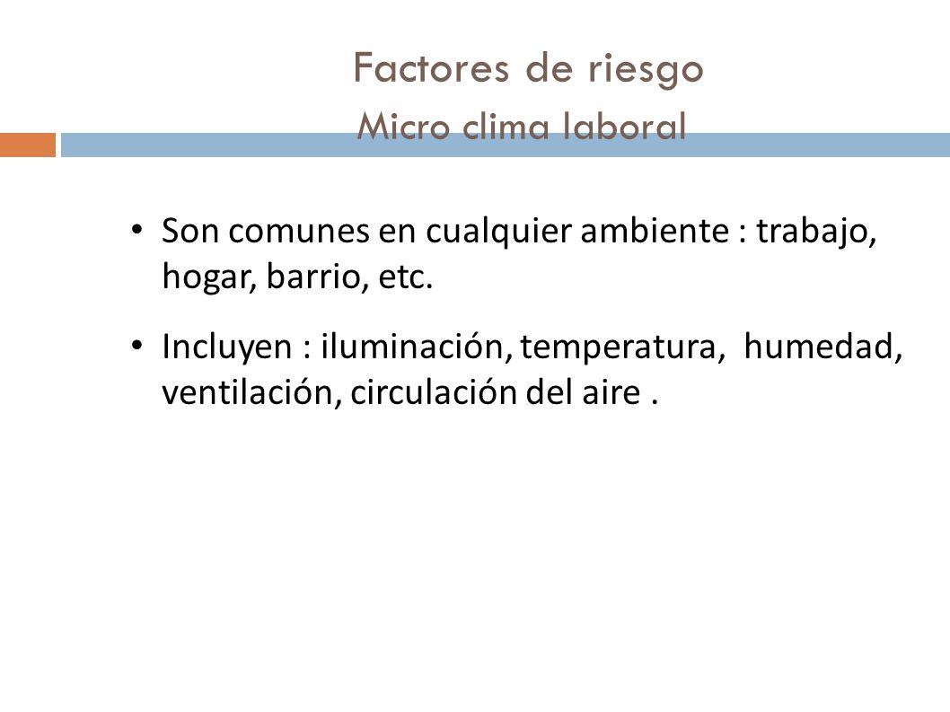 Factores de riesgo Micro clima laboral