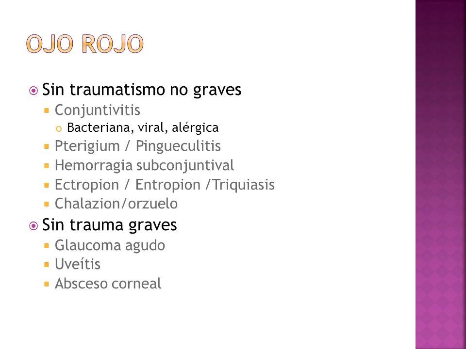OJO ROJO Sin traumatismo no graves Sin trauma graves Conjuntivitis