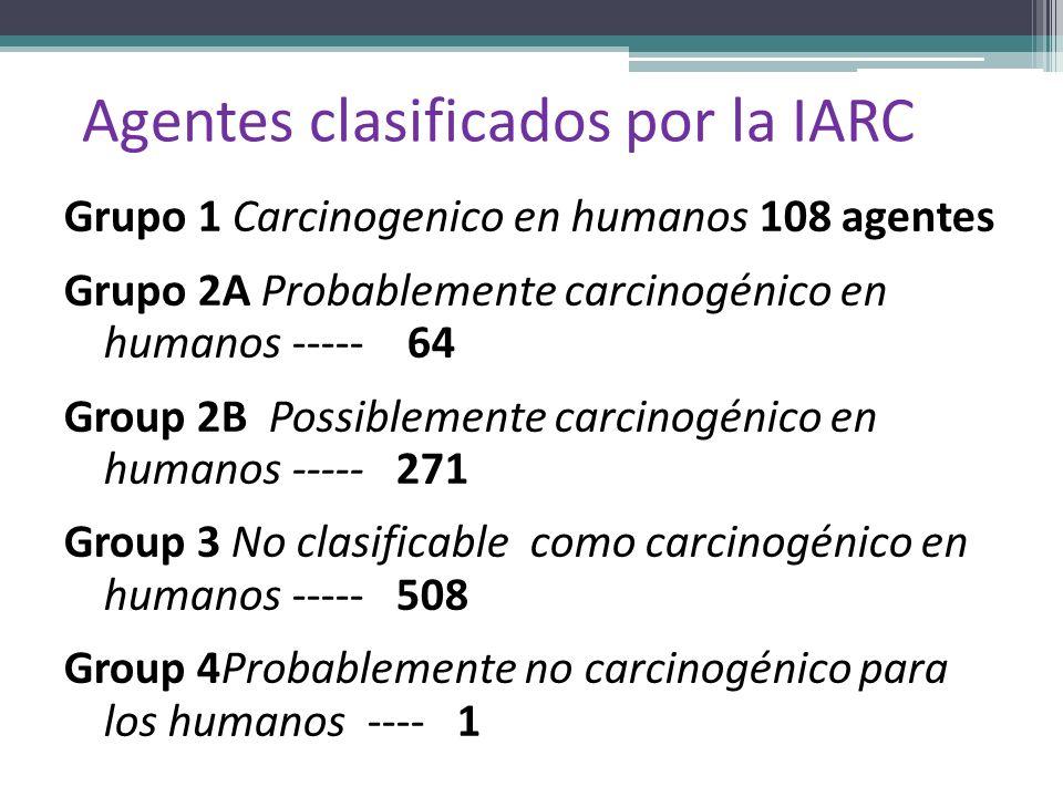Agentes clasificados por la IARC