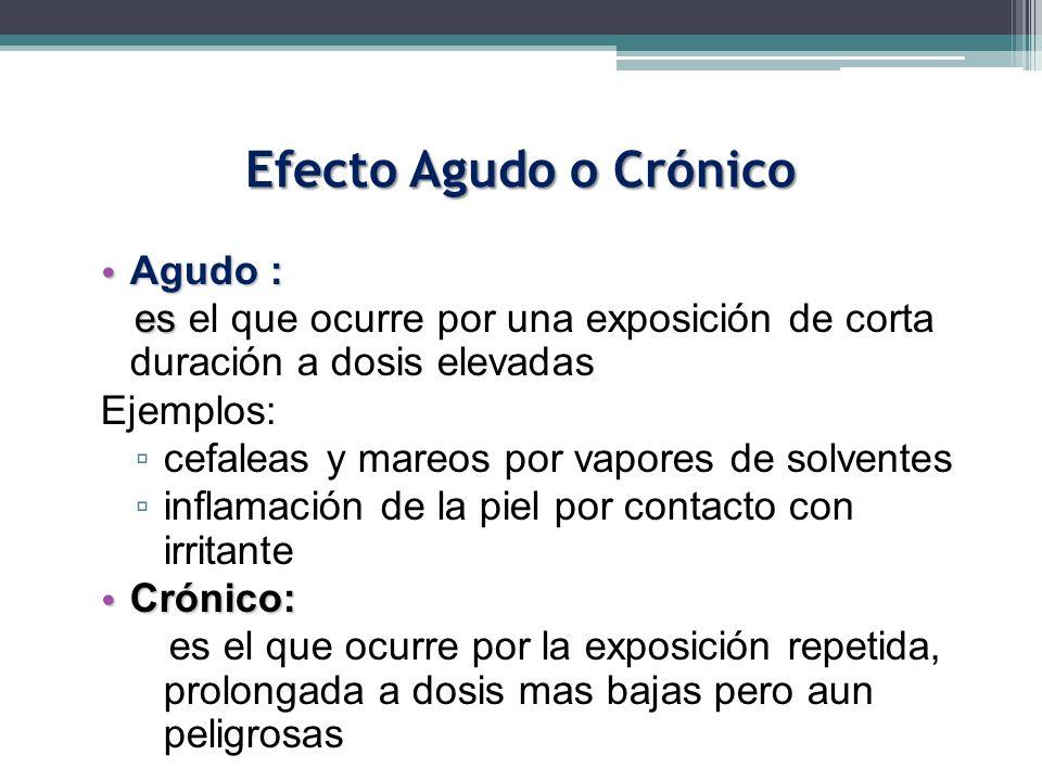 Efecto Agudo o Crónico Agudo :