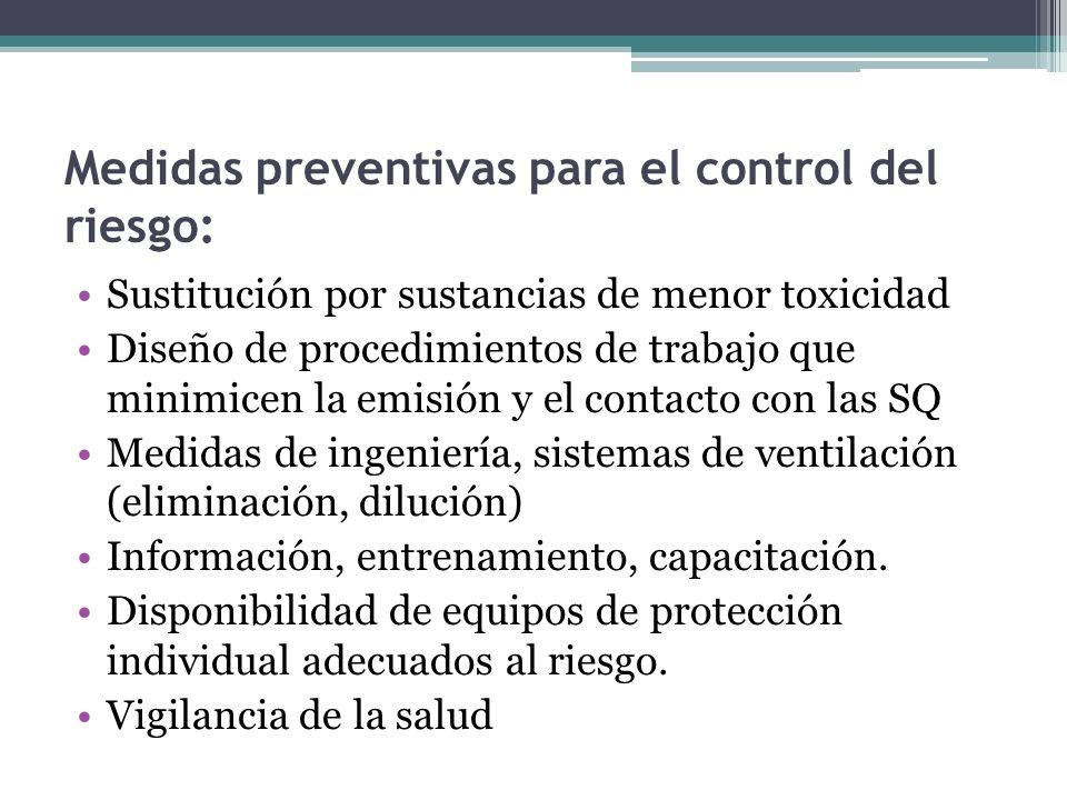 Medidas preventivas para el control del riesgo: