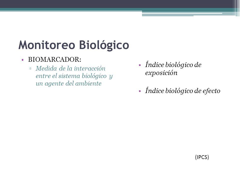 Monitoreo Biológico BIOMARCADOR: Índice biológico de exposición