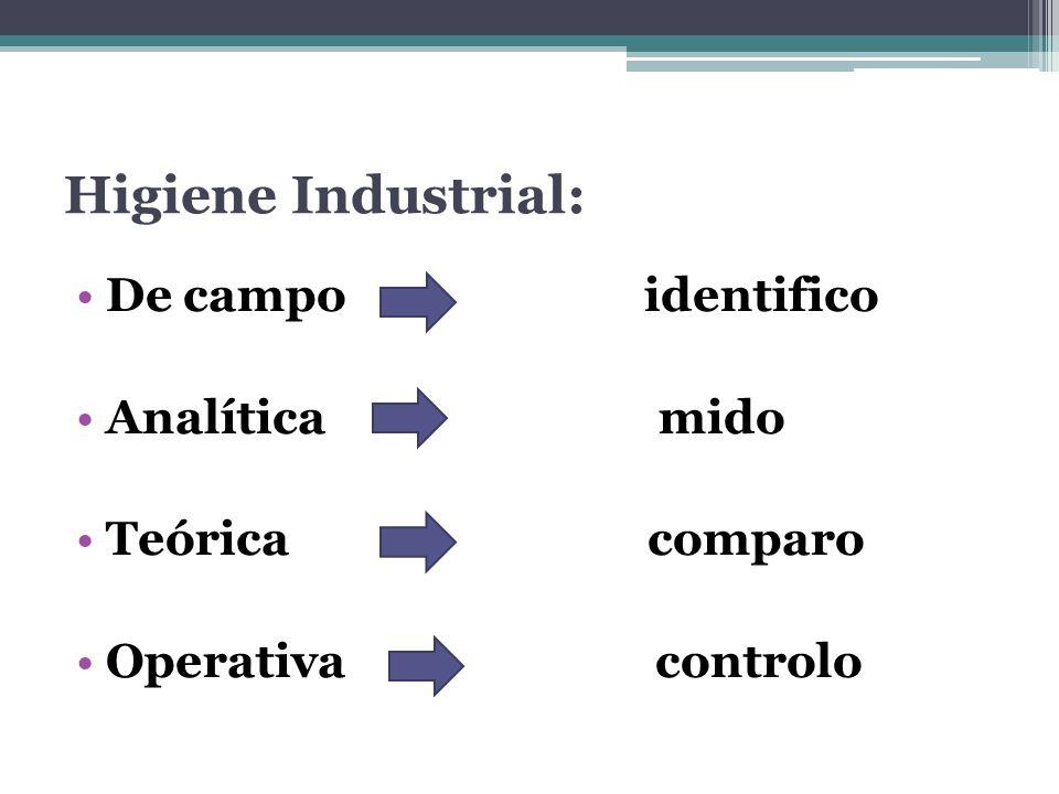 Higiene Industrial: De campo identifico Analítica mido Teórica comparo