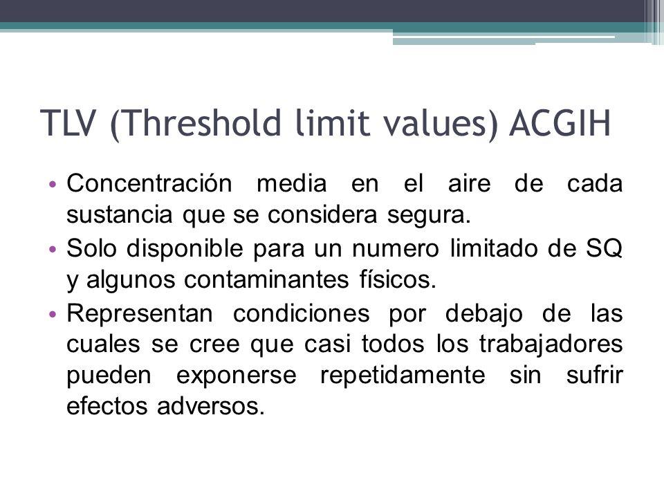 TLV (Threshold limit values) ACGIH
