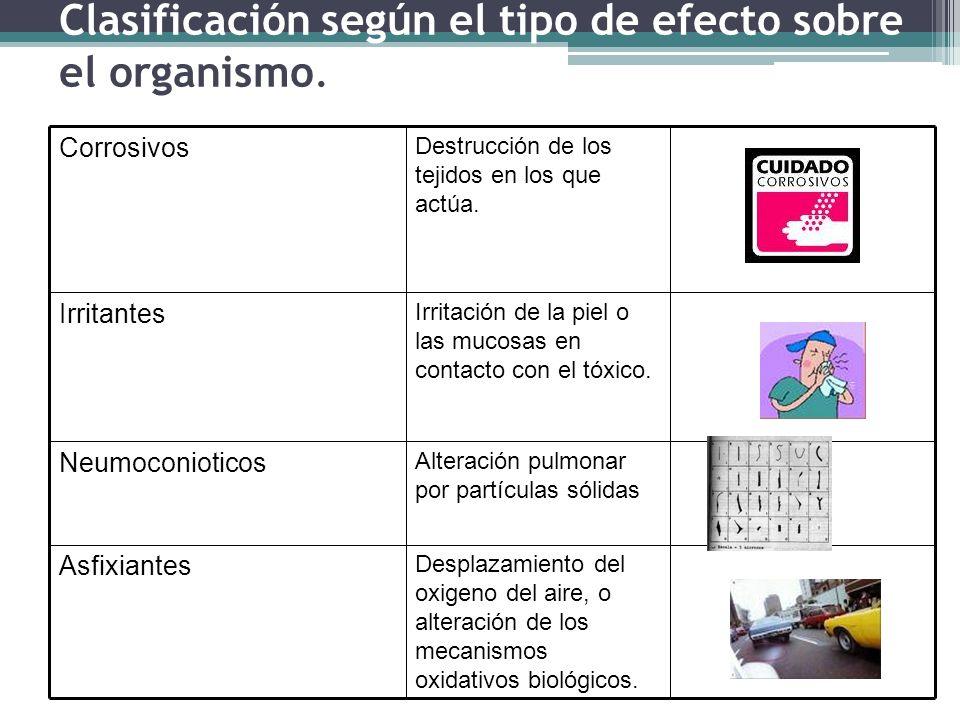 Clasificación según el tipo de efecto sobre el organismo.