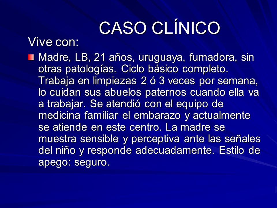 CASO CLÍNICO Vive con: