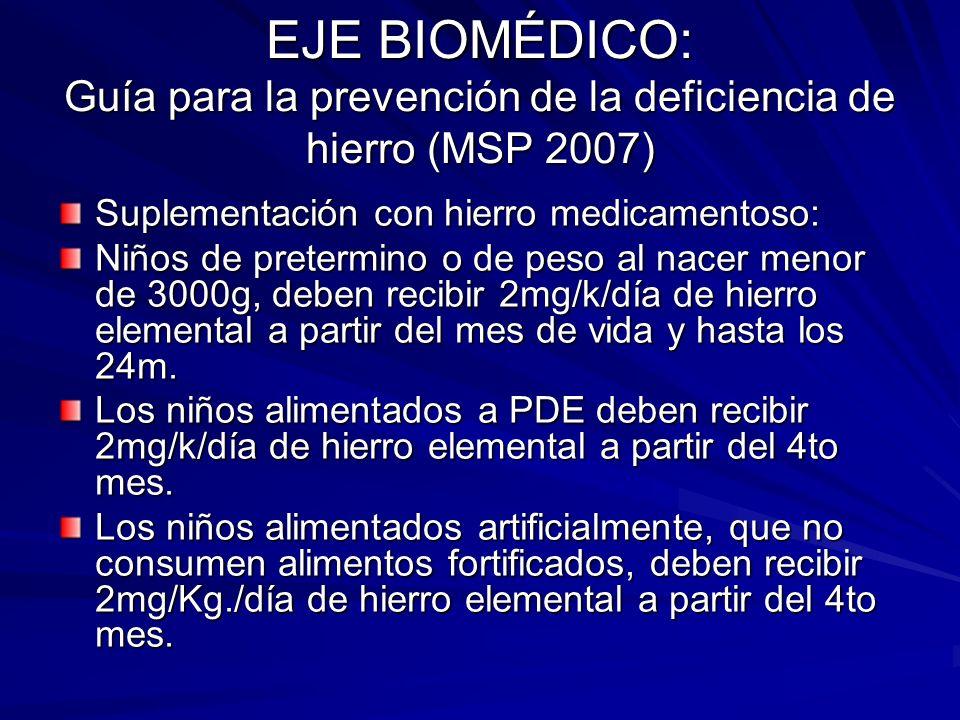 EJE BIOMÉDICO: Guía para la prevención de la deficiencia de hierro (MSP 2007)