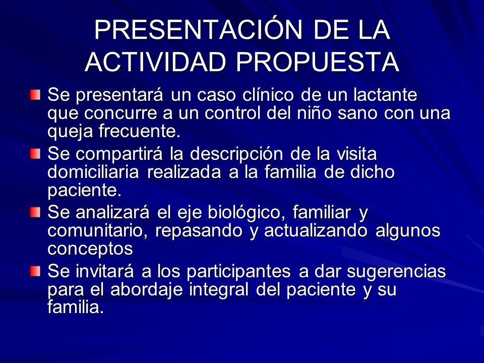 PRESENTACIÓN DE LA ACTIVIDAD PROPUESTA