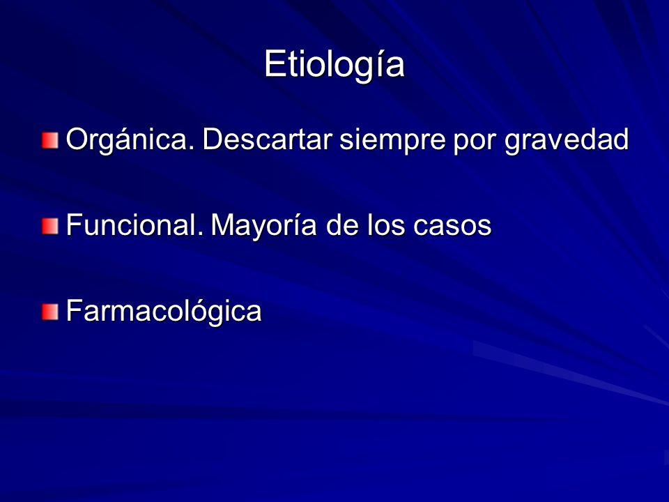 Etiología Orgánica. Descartar siempre por gravedad