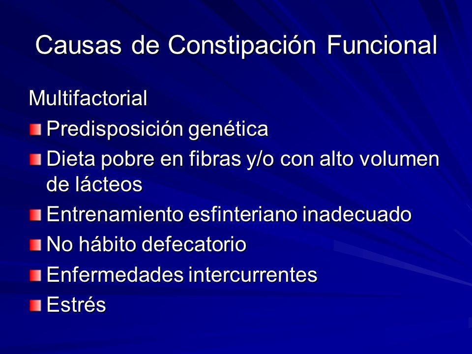 Causas de Constipación Funcional