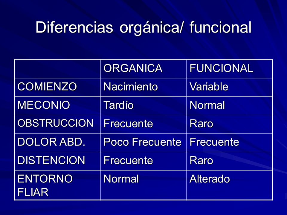 Diferencias orgánica/ funcional
