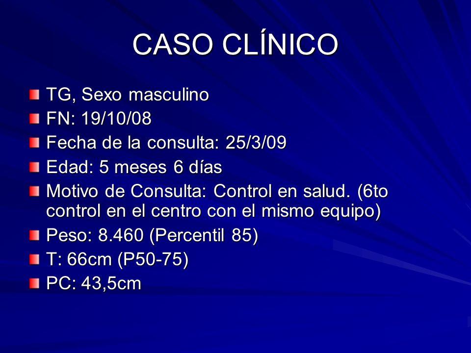 CASO CLÍNICO TG, Sexo masculino FN: 19/10/08