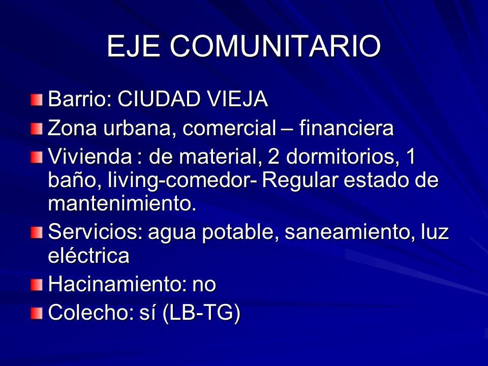 EJE COMUNITARIO Barrio: CIUDAD VIEJA