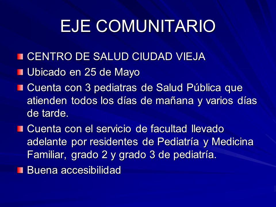EJE COMUNITARIO CENTRO DE SALUD CIUDAD VIEJA Ubicado en 25 de Mayo