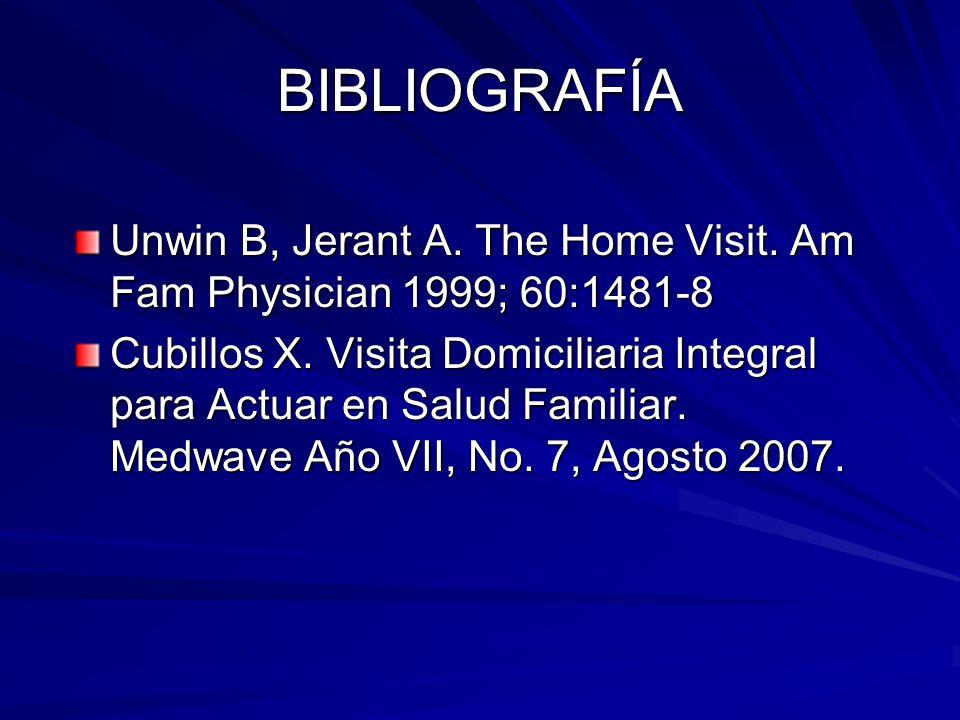 BIBLIOGRAFÍAUnwin B, Jerant A. The Home Visit. Am Fam Physician 1999; 60:1481-8.
