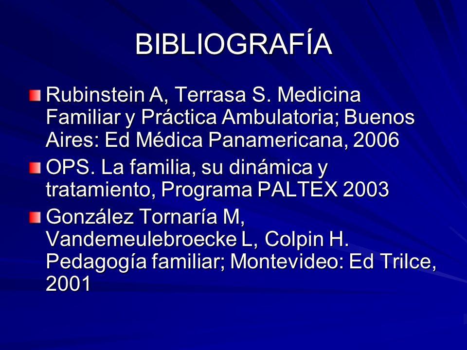 BIBLIOGRAFÍARubinstein A, Terrasa S. Medicina Familiar y Práctica Ambulatoria; Buenos Aires: Ed Médica Panamericana, 2006.