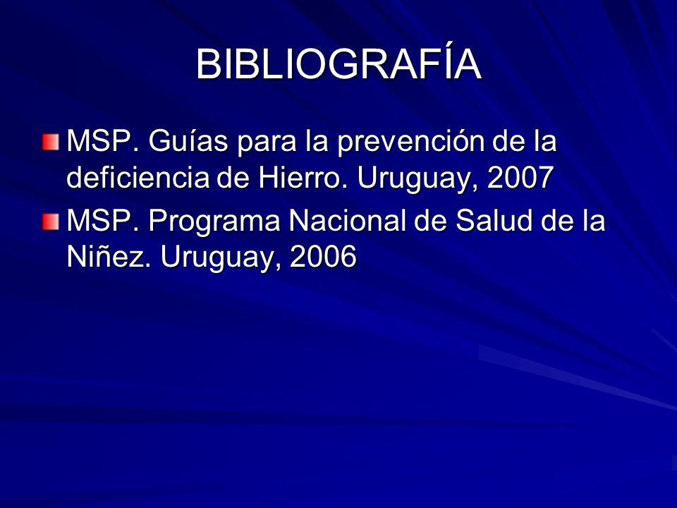 BIBLIOGRAFÍA MSP. Guías para la prevención de la deficiencia de Hierro.