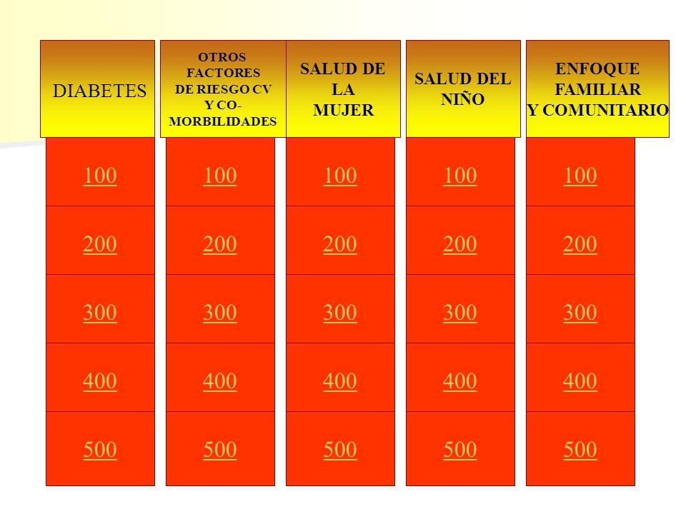 DIABETES OTROS. FACTORES. DE RIESGO CV. Y CO- MORBILIDADES. SALUD DE. LA. MUJER. SALUD DEL.