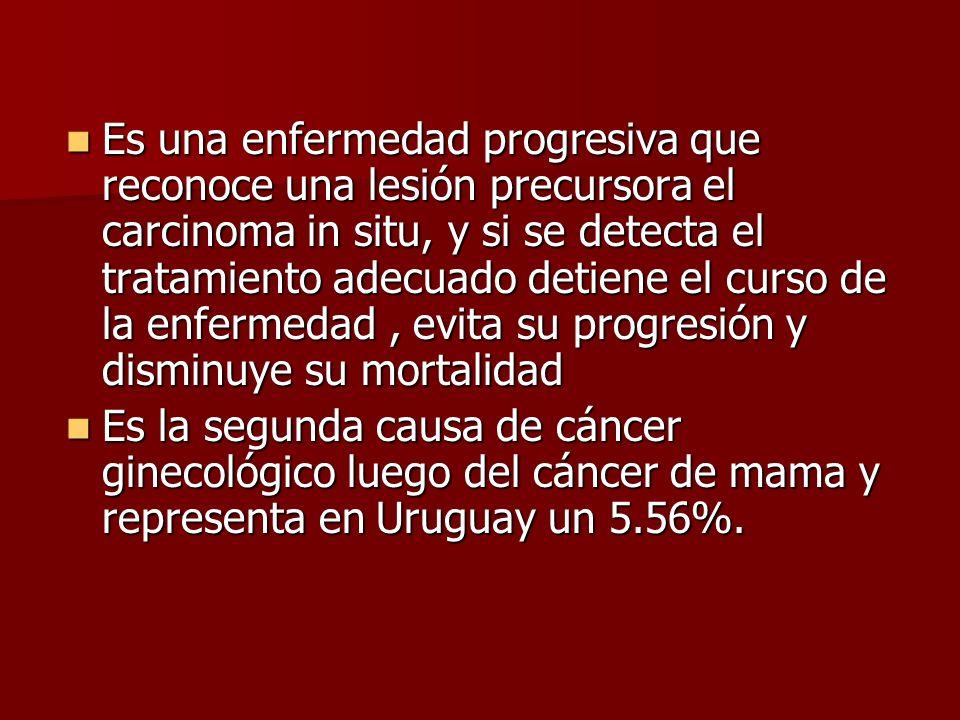 Es una enfermedad progresiva que reconoce una lesión precursora el carcinoma in situ, y si se detecta el tratamiento adecuado detiene el curso de la enfermedad , evita su progresión y disminuye su mortalidad