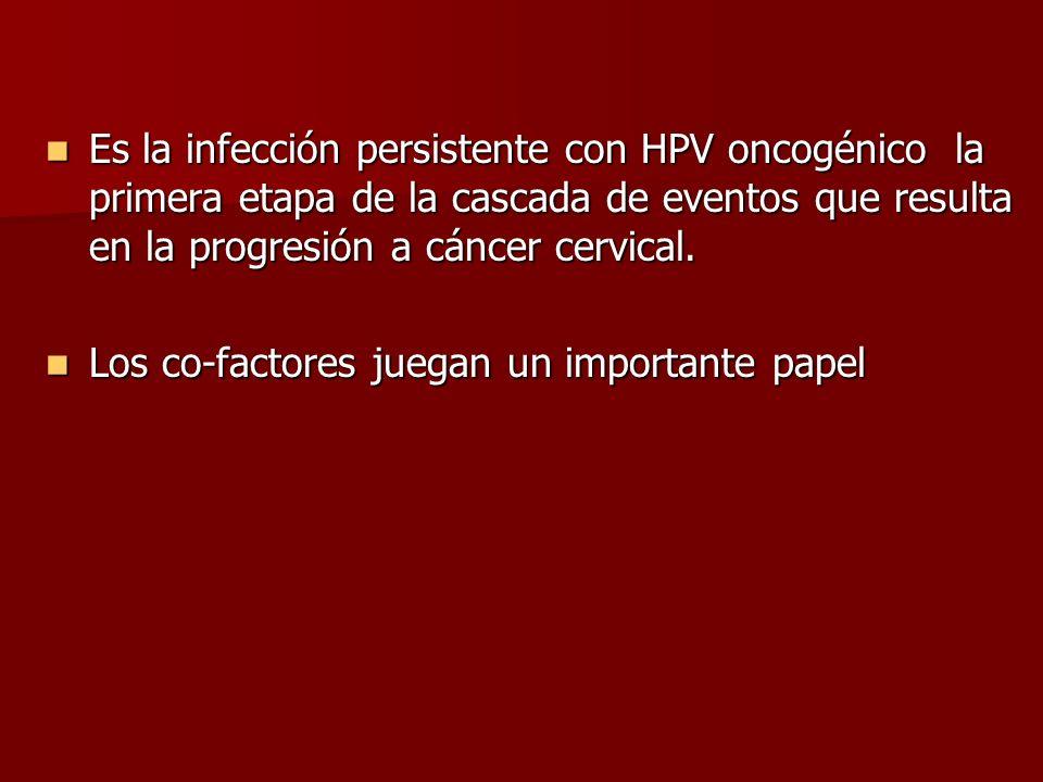 Es la infección persistente con HPV oncogénico la primera etapa de la cascada de eventos que resulta en la progresión a cáncer cervical.