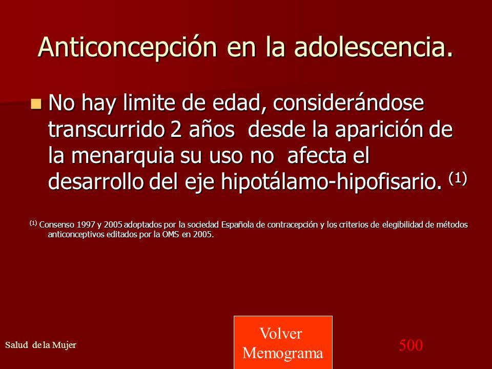 Anticoncepción en la adolescencia.