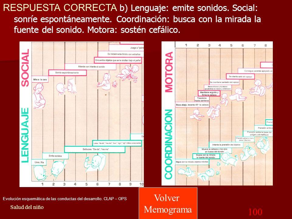 RESPUESTA CORRECTA b) Lenguaje: emite sonidos