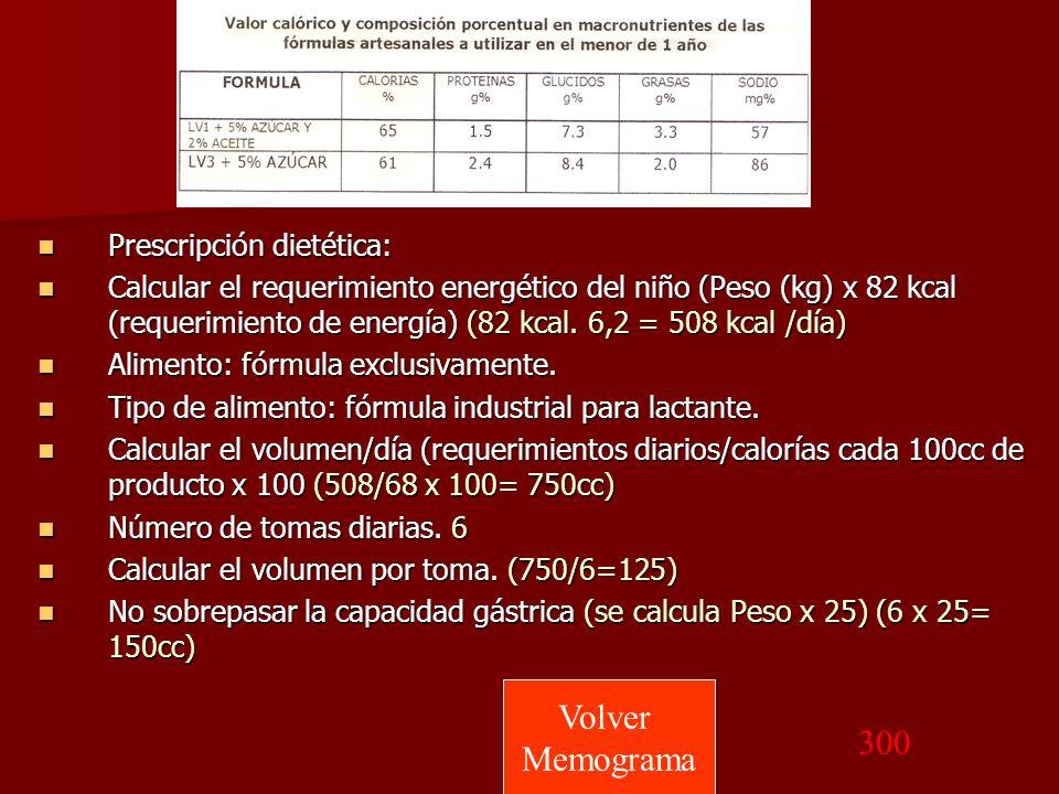 Volver Memograma 300 Prescripción dietética: