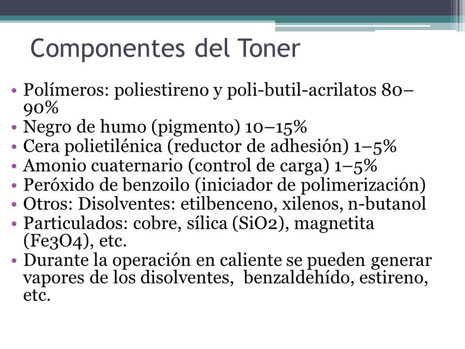 Componentes del Toner Polímeros: poliestireno y poli-butil-acrilatos 80– 90% Negro de humo (pigmento) 10–15%
