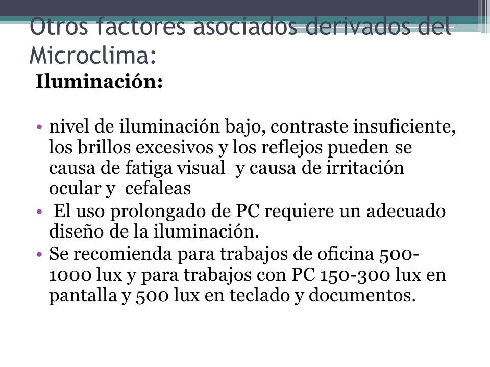 Otros factores asociados derivados del Microclima: