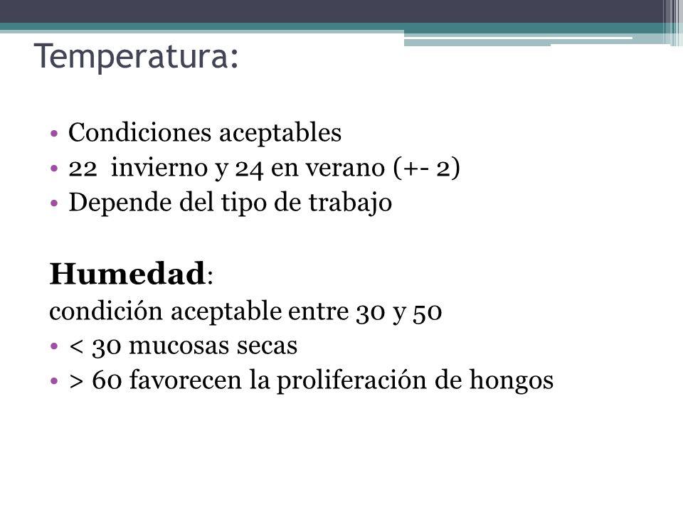 Temperatura: Humedad: Condiciones aceptables
