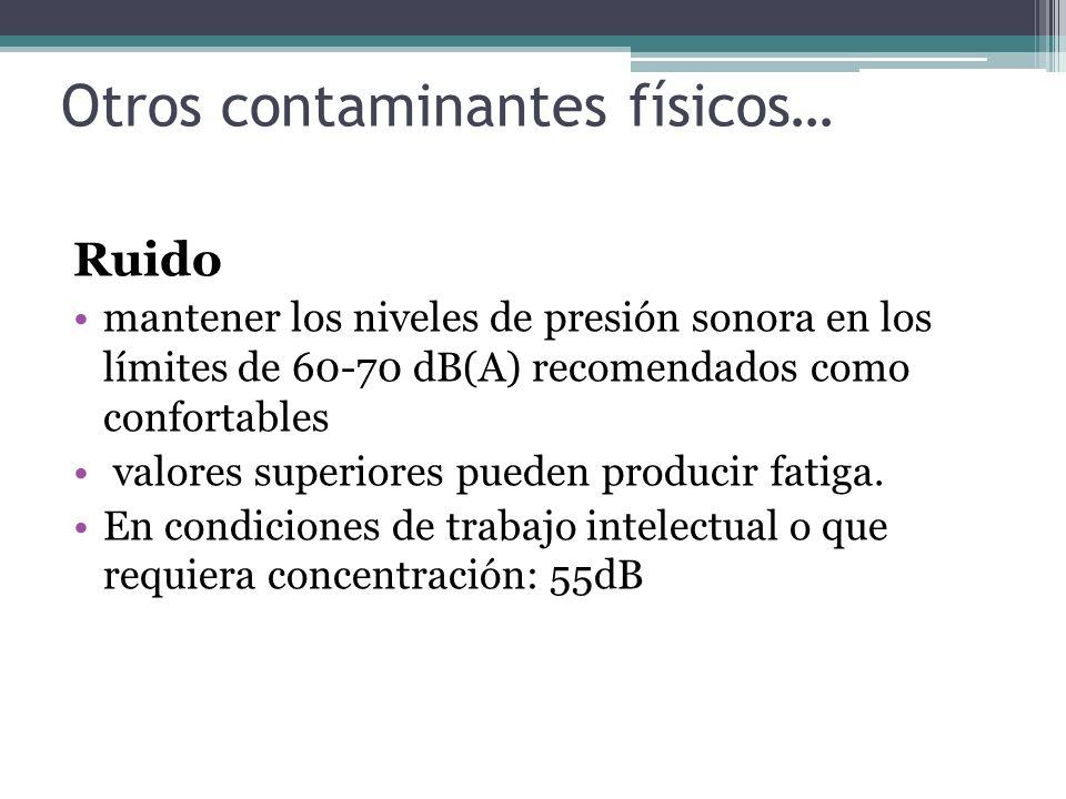 Otros contaminantes físicos…