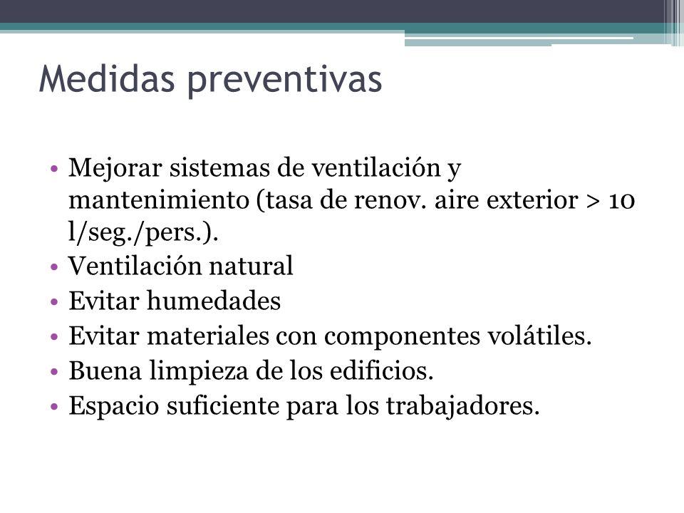 Medidas preventivas Mejorar sistemas de ventilación y mantenimiento (tasa de renov. aire exterior > 10 l/seg./pers.).