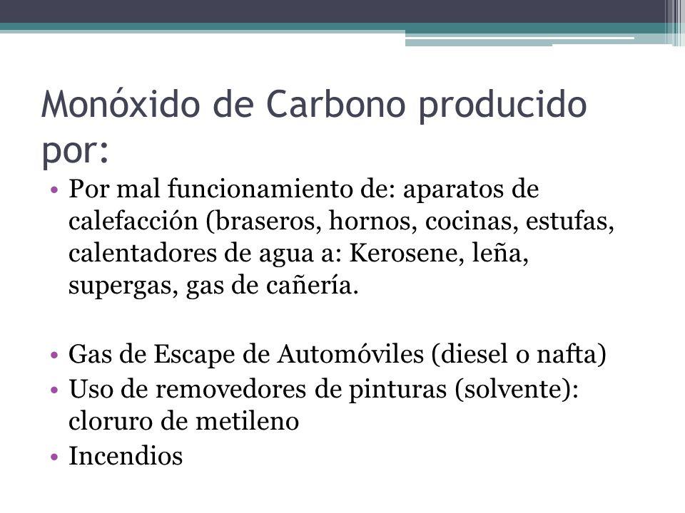Monóxido de Carbono producido por:
