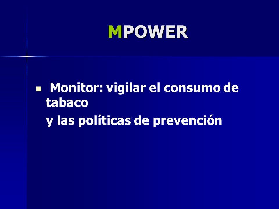 MPOWER Monitor: vigilar el consumo de tabaco